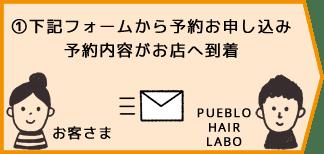 予約の流れ①下記フォームから予約お申し込み予約内容がお店へ到着