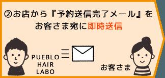 予約の流れ②お店から『予約送信完了メール』をお客さま宛に即時送信